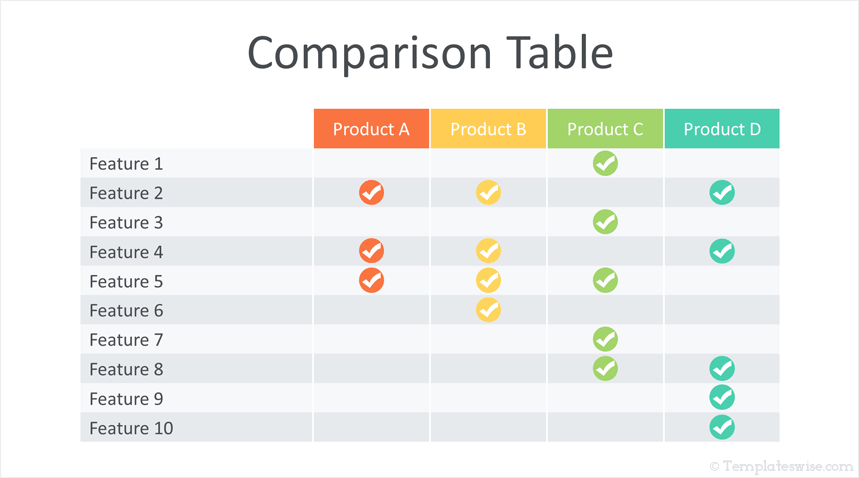 Designing the Perfect Feature Comparison Table